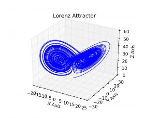 lorenz_attractor.hires
