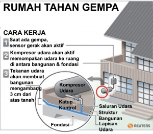 0703rumah-gempa-EDIT