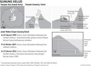 2014021814P_gk_Gunung_Kelud