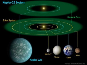 kepler22b-earth