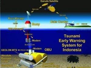 16042012_sistem-peringatan-dini-tsunami-di-indonesia