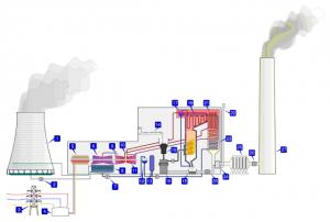 CoalFiredPowerPlantDiagram02