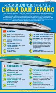 Kereta_Cepat_China__Jepang_Infografis_Detikfinance